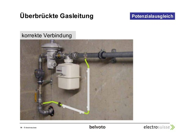 Überbrückte Gasleitung  14 © electrosuisse  Potenzialausgleich  korrekte Verbindung