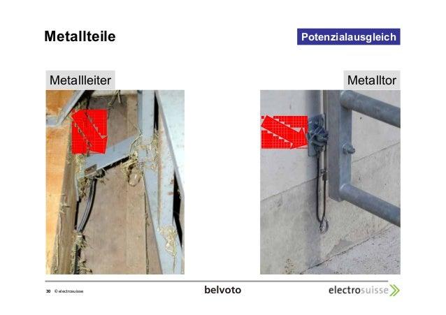 30 © electrosuisse  Potenzialausgleich  Metalltor  Metallteile  Metallleiter