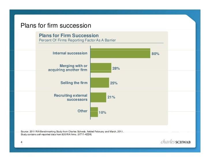 Annual Rydex|SGI AdvisorBenchmarking Survey Reveals ...