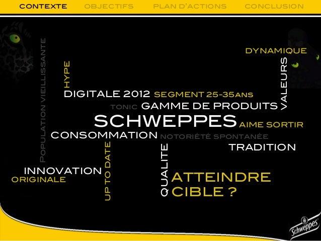 Schweppes / Villa Schweppes New concept 2013 by William Belle, Jean-Christophe Madlaing, Mathieu Chaumard et Pauline Lambert Slide 3