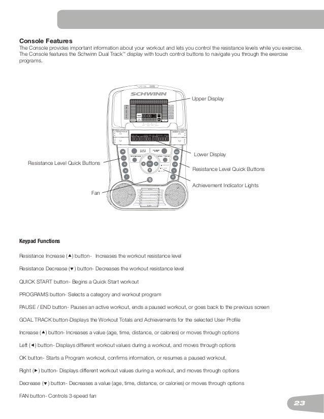 schwinn 430 elliptical trainer user manual rh slideshare net schwinn 430 elliptical trainer craigslist schwinn 430 elliptical manual 2015