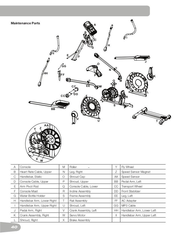 schwinn 430 elliptical trainer user manual rh slideshare net schwinn 430 elliptical trainer schwinn 430 elliptical trainer review