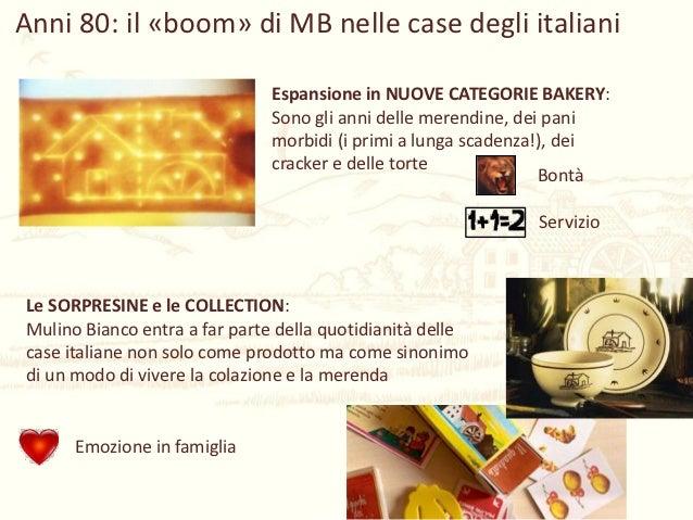 La loyalty come cuore della brand strategy for Case tradizionali italiane