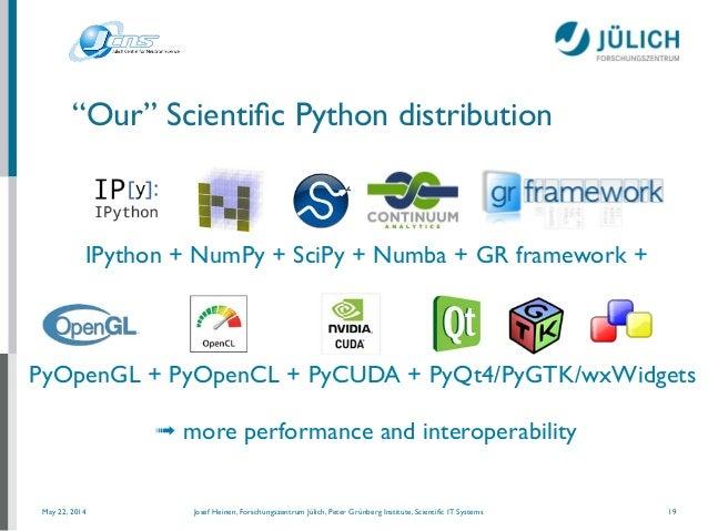 Python Vectorization Numba