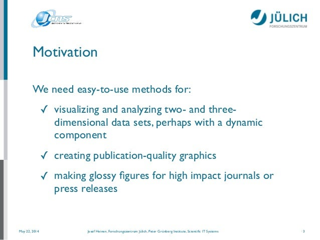 Scientific Visualization Slide 3