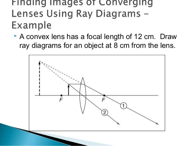 the focal length of a convex Using the formula: 1/u + 1/v = 1/f, the focal length f of the lens can be found equipment needed: a convex lens and stand, a retort stand and clamp.