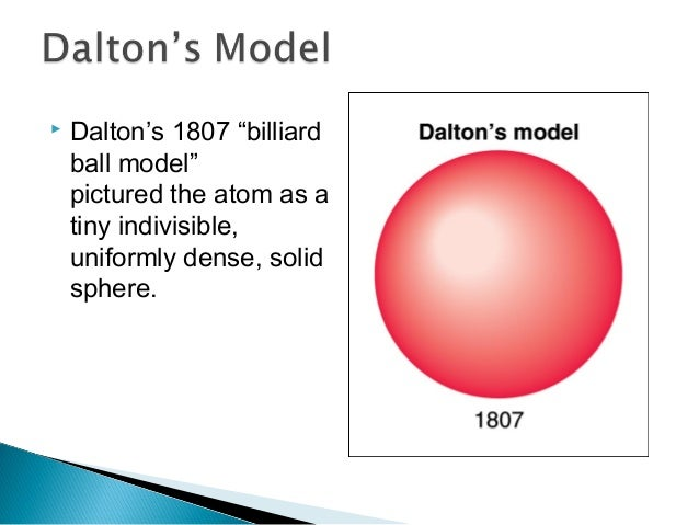 Image Gallery john dalton billiard ball