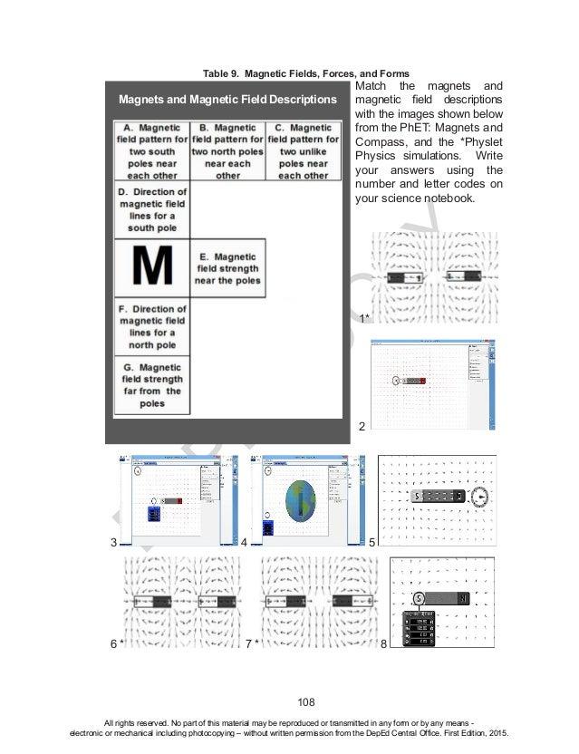 Science 10 Unit 2 module