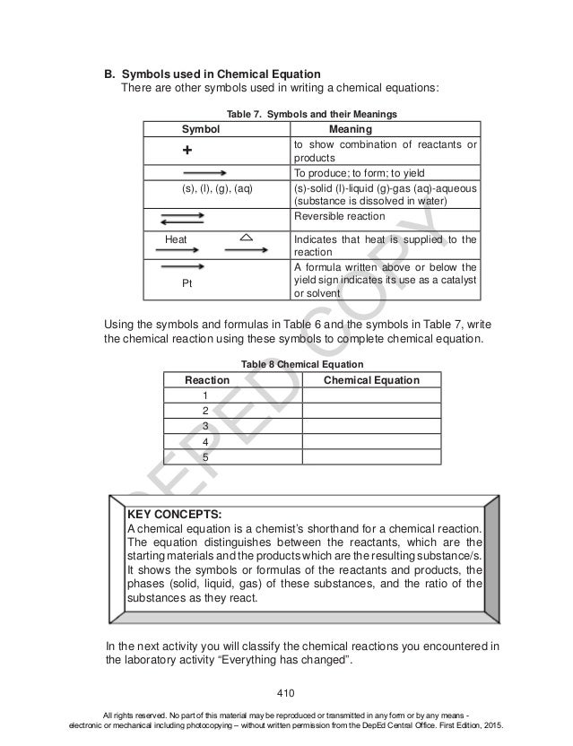 Science 10 Learners Material Unit 4