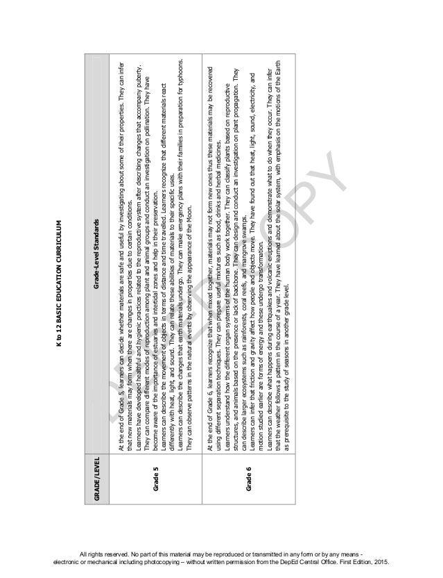 D EPED C O PY Kto12BASICEDUCATIONCURRICULUM GRADE/LEVELGrade-LevelStandards Grade5 AttheendofGrade5,learnerscandecidewheth...