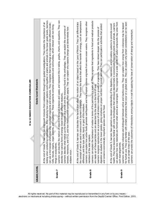 D EPED C O PY Kto12BASICEDUCATIONCURRICULUM GRADE/LEVELGrade-LevelStandards Grade7 AttheendofGrade7,learnerscandistinguish...