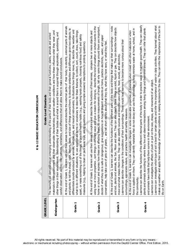 D EPED C O PY Kto12BASICEDUCATIONCURRICULUM GRADE/LEVELGrade-LevelStandards Kindergarten Thelearnerswilldemonstrateanemerg...