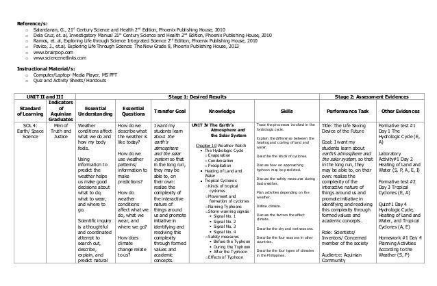 Grade 5 Science 4th Quarter Curriculum Map