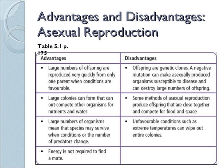 Cons to asexual reproduction pictures