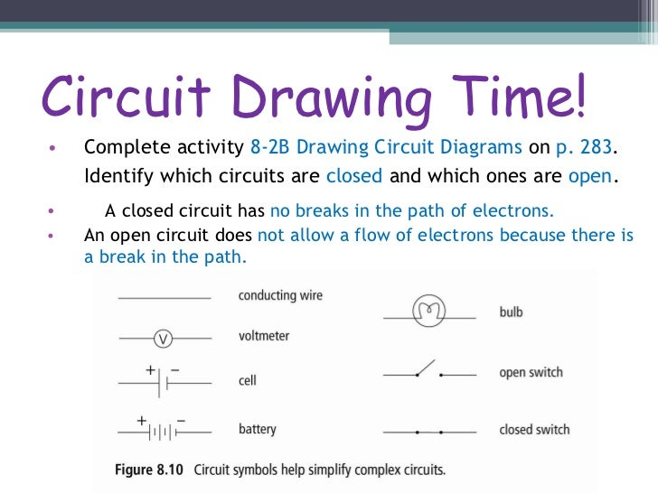 Drawing Circuit Diagrams Activity: Sci 9 Lesson 5 May 11 - Electric Currentrh:slideshare.net,Design