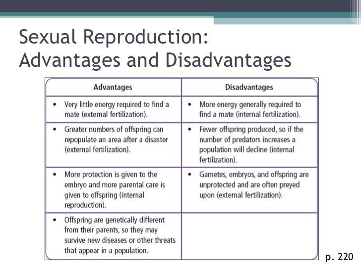Sci 9 Lesson 6 April 12 - Sexual Reproduction