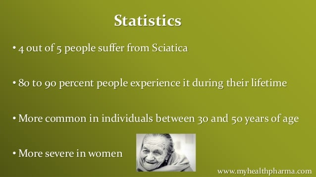 Statistics • 4 out of 5 people suffer from Sciatica • 80 to 90 percent people experience it during their lifetime • More c...
