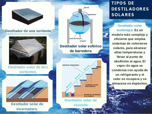 TIPOS DE DESTILADORES SOLARES Destilador de una vertiente Destilador solar de dos vertientes Destilador solar de cascadaDe...