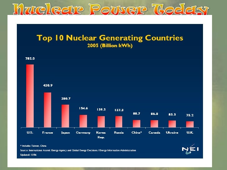 nuclear energy vs renewable energy