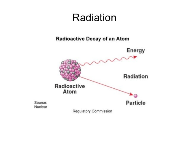 Radioisotopes : Properties