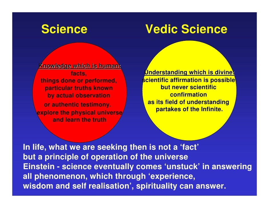 relationship between vedic religion and upanishads pronunciation