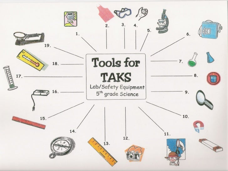 General Science Lab Equipment Worksheet and Quiz | TpT