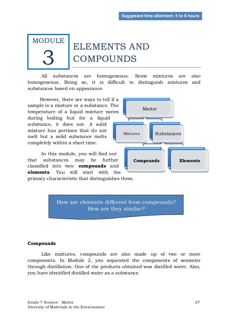 Suggested time allotment: 5 to 6 hours  MODULE                        ELEMENTS AND       3                COMPOUNDS     Al...