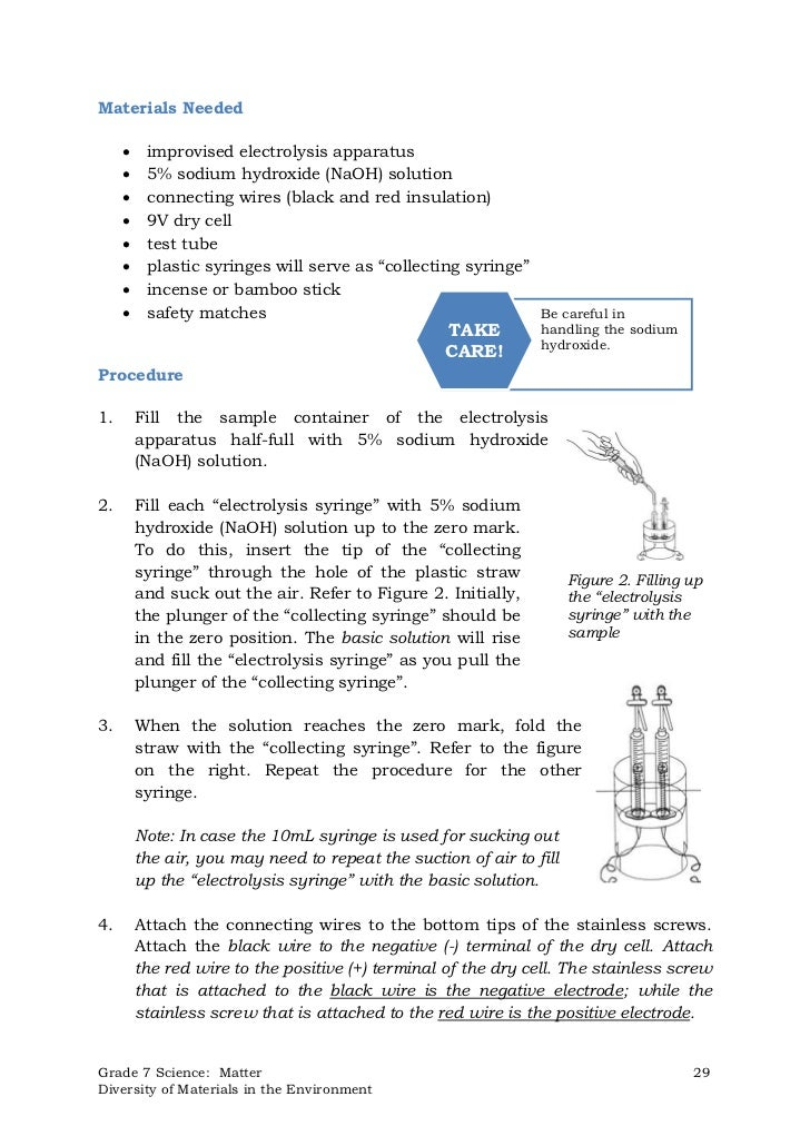 Materials Needed         improvised electrolysis apparatus         5% sodium hydroxide (NaOH) solution         connecti...