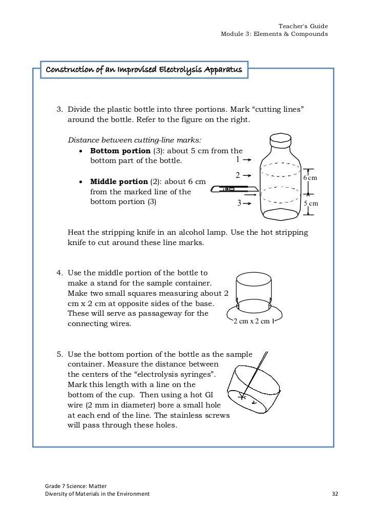 grade science 7 worksheet water electrolysis grade best free printable worksheets. Black Bedroom Furniture Sets. Home Design Ideas