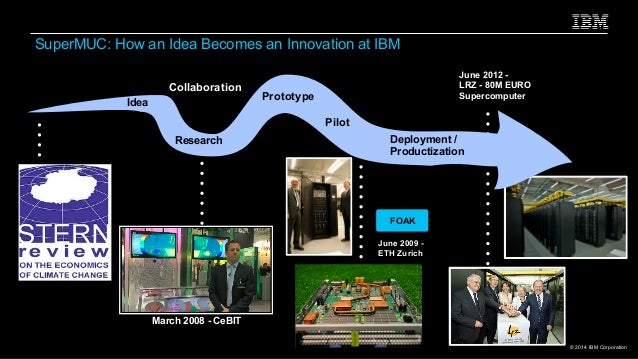 """ibm innovation essay Why ibm is in decline: innovation has to happen not in sporadic """"values jams"""", but on a continuous basis traditional management won't get the."""
