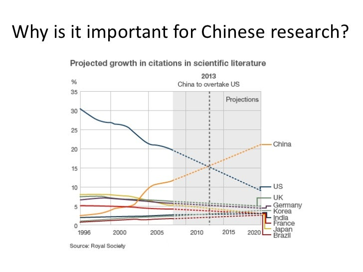 Why is it important for Chinese research?<br />