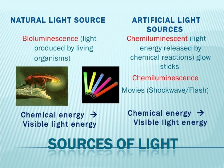 10 UlliNATURAL LIGHT SOURCE
