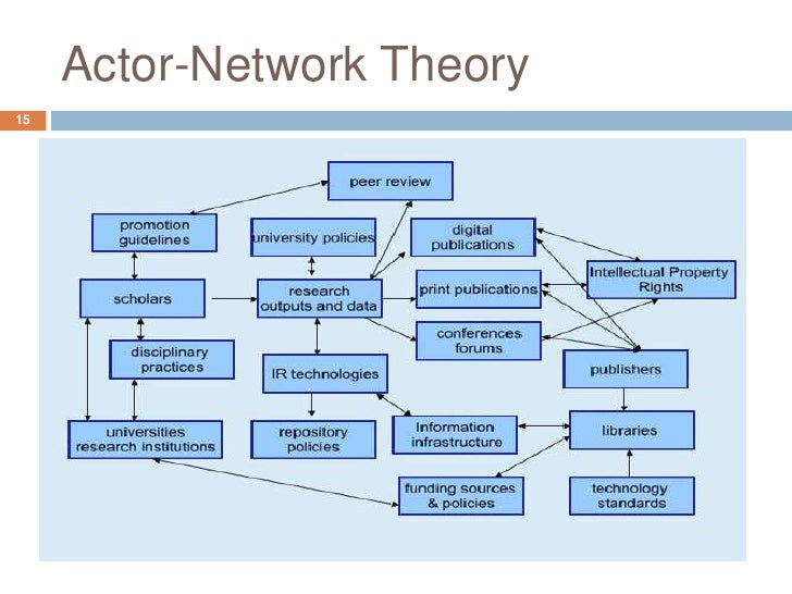 Actor-network theory online dating