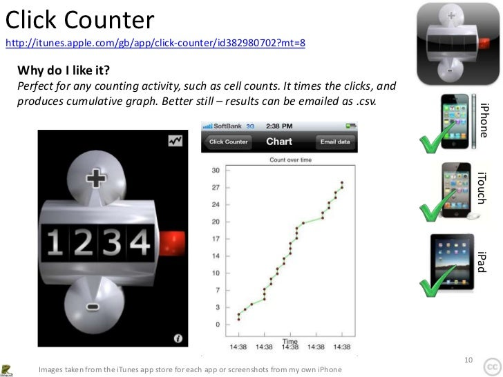 Click Counterhttp://itunes.apple.com/gb/app/click-counter/id382980702?mt=8  Why do I like it?  Perfect for any counting ac...