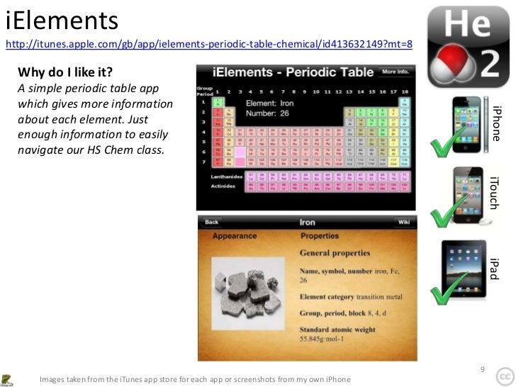 Ielementshttpituneslegbappielements periodic table chem ielementshttpituneslegbappielements urtaz Images