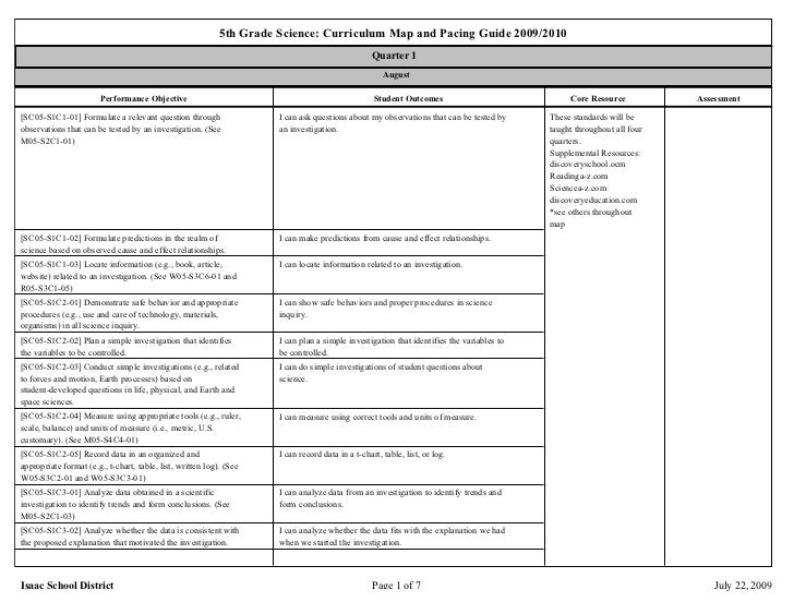 5th Grade Science: Curriculum Map and Pacing Guide 2009/2010                                                              ...