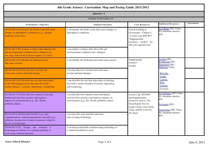 Fourth Grade Science Curriculum Map
