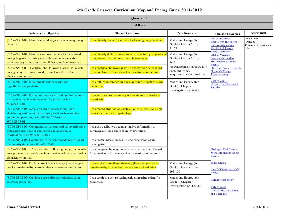 6th Grade Science: Curriculum Map and Pacing Guide 2011/2012                                                              ...