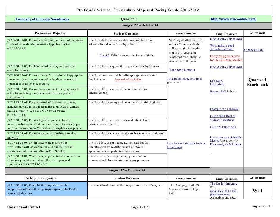 Seventh Grade Science Curriculum Map