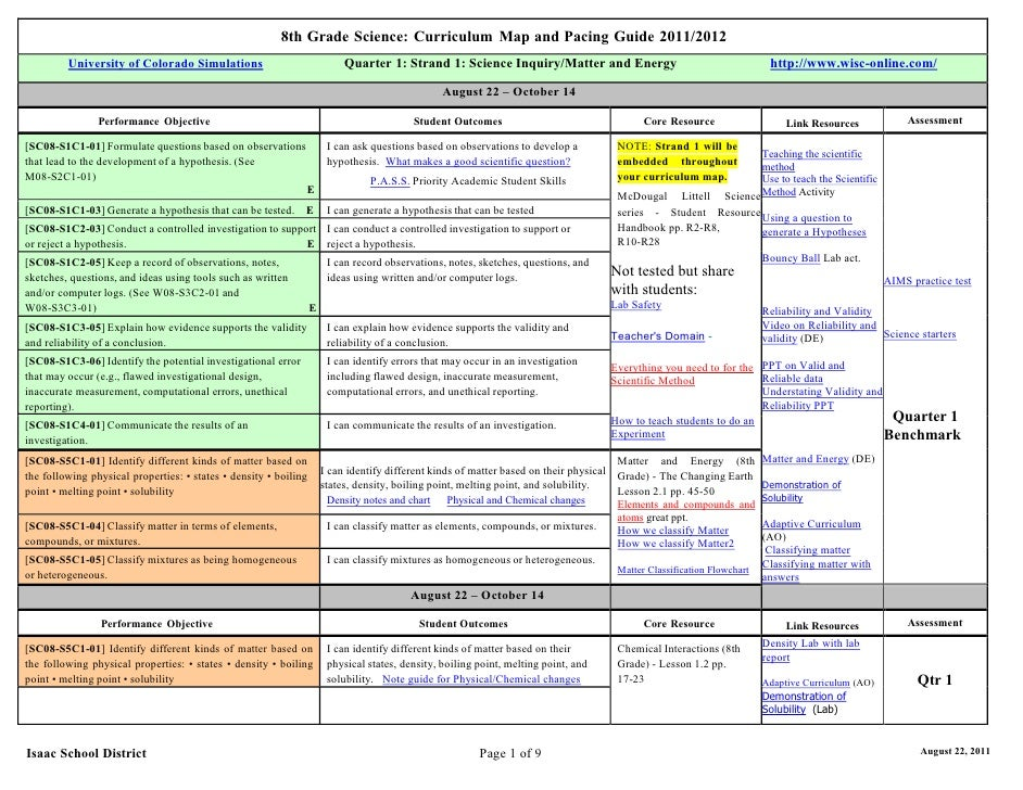 8th Grade Science: Curriculum Map and Pacing Guide 2011/2012         University of Colorado Simulations                   ...