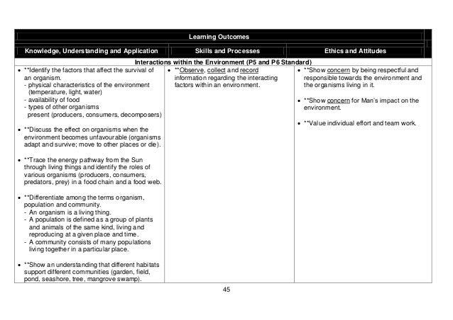 The Singapore Science Curriculum (Primary)