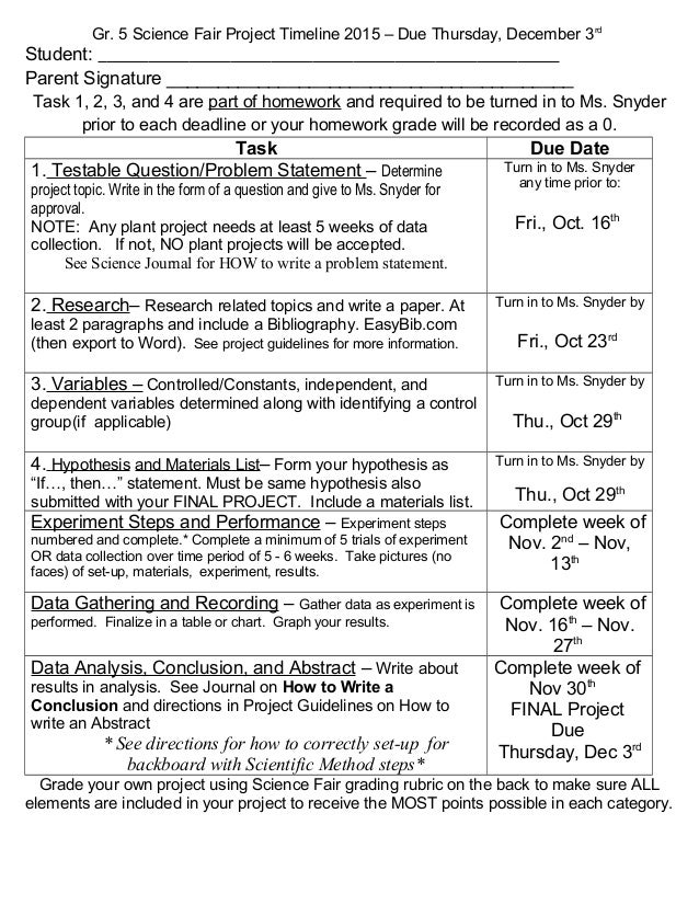 rubric science research paper Research paper rubric middle school | paper rubric a complete guide for educational rubrics and assessments research paper: here is a graphic organizer featuring 16 questions for any country research project there is also a rubric creating a poster rubrics for social studies or science rubrics assessment.