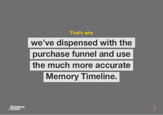 That's why we've dispensed with the purchase funnel and use the much more accurate Memory Timeline.