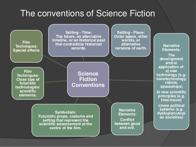 science fiction characteristics