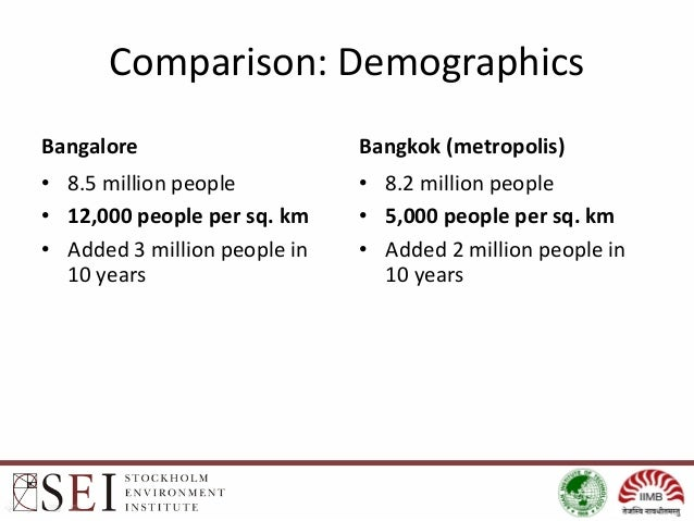 Urban metabolism in Bangalore and Bangkok:findings and future directions Slide 3