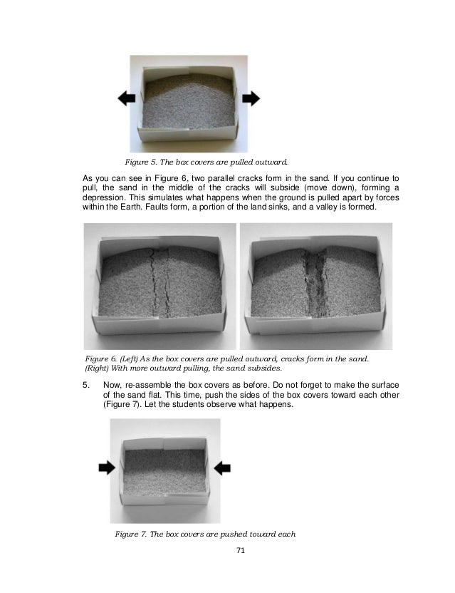 71Figure 5. The box covers are pulled outward.Figure 7. The box covers are pushed toward eachother.Figure 6. (Left) As the...