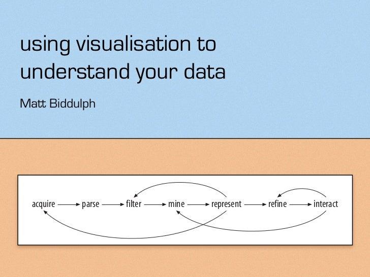 using visualisation tounderstand your dataMatt Biddulph  acquire   parse   filter   mine   represent   refine   interact