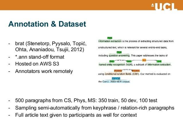 Annotation & Dataset - brat (Stenetorp, Pyysalo, Topić, Ohta, Ananiadou, Tsujii, 2012) - *.ann stand-off format - Hoste...