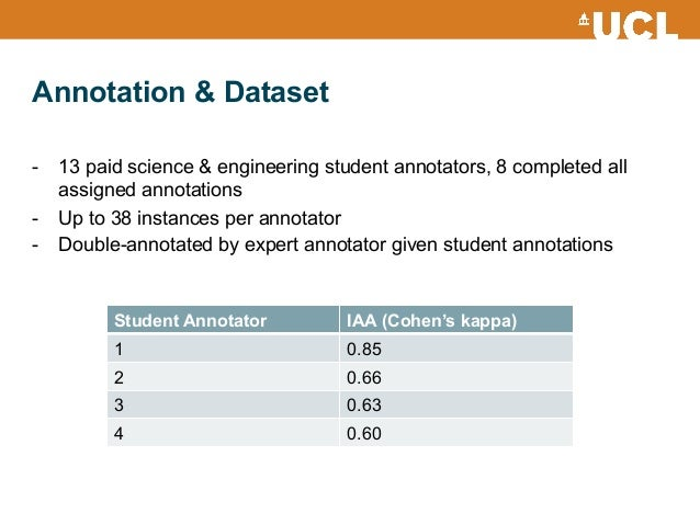 Annotation & Dataset - 13 paid science & engineering student annotators, 8 completed all assigned annotations - Up to 38...