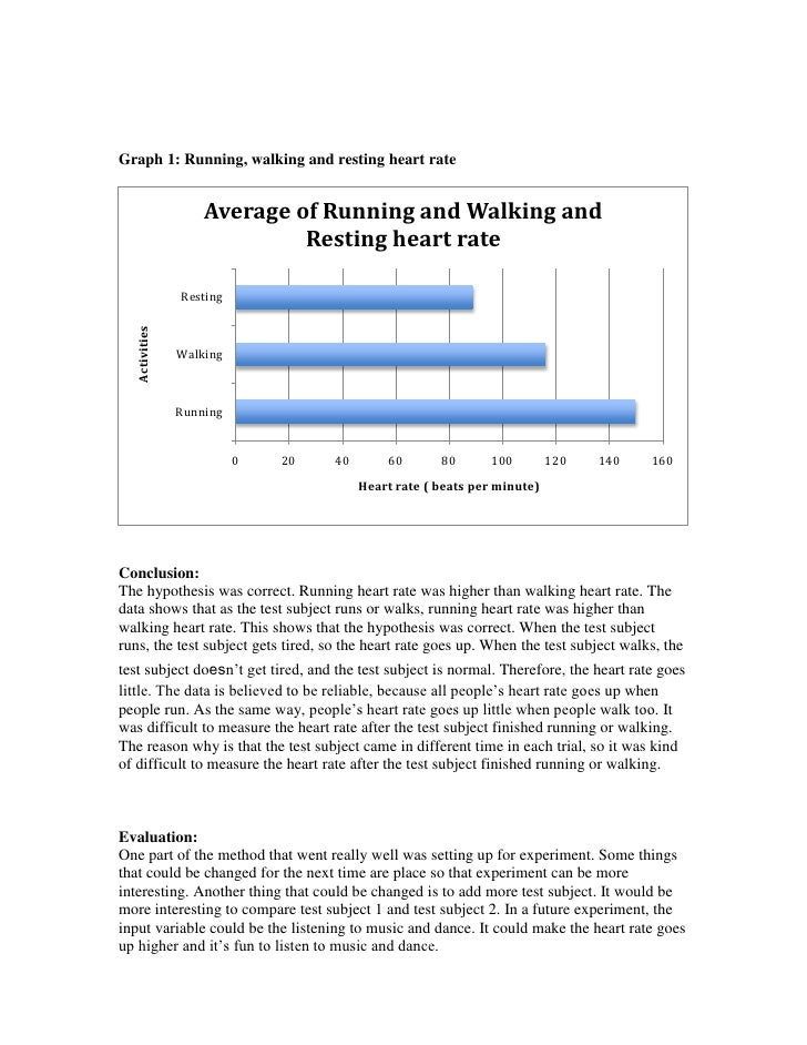a scientific report on heart rate Heart rate science project: measure your average heart rate during different types of activities.